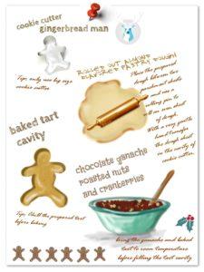 recipe info graphics