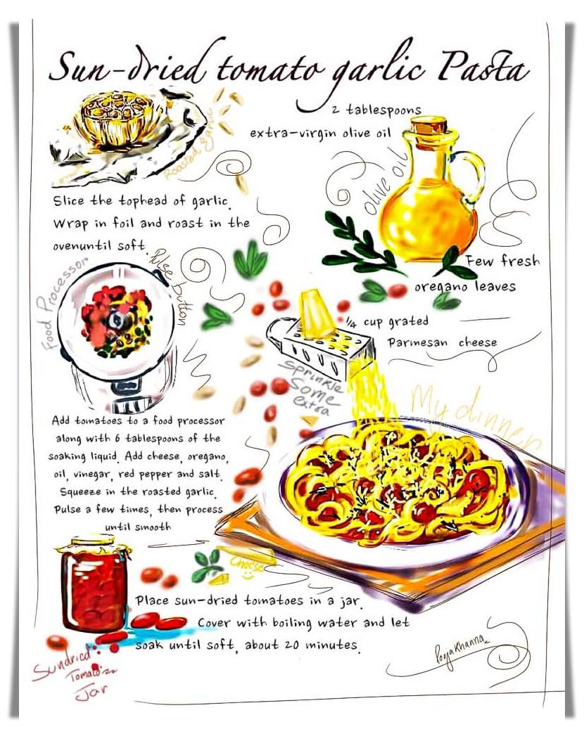 Pasta recipe doodle
