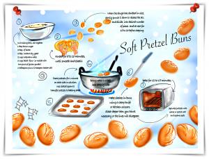 pretzel recipe infographic